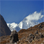 Cho Oyu  - 8201 m
